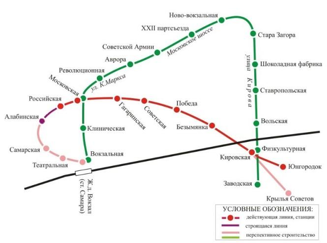 схема метро самары в будущем